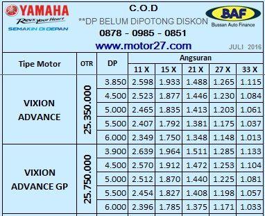 9# Tabel Cicilan BAF 7, Yamaha VIXION