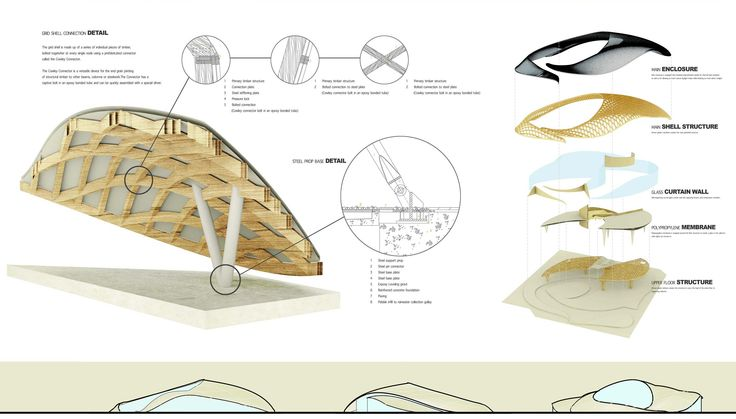 Azani Talhah - Architecture Student Portfolio - Lost Arts and Crafts Learning Centre Structure