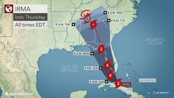 Irma track 6 AM 9.9