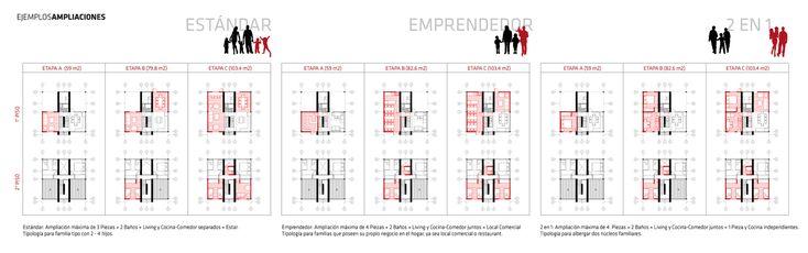 Galería de Primer Lugar en concurso de diseño de vivienda social sustentable en la Patagonia / Aysén, Chile - 10