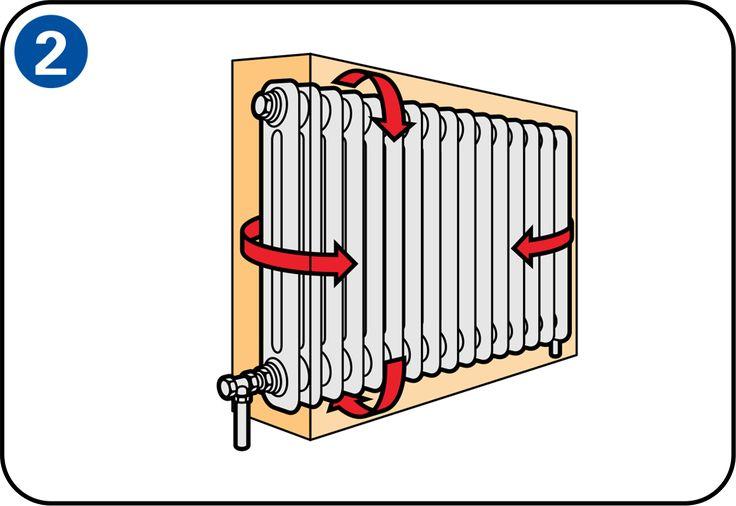 Radiatorombouw maken - Warmtecirculatie