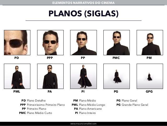 www.mauriciomallet.com ELEMENTOS NARRATIVOS DO CINEMA PLANOS (SIGLAS) PMPMCPPPPPPD GPGPGPIPAPML PD PPP PP PMC Plano Detalh...