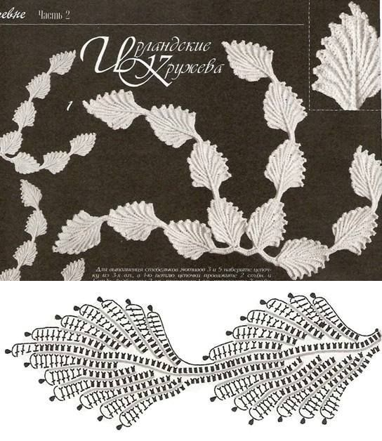 Irish crochet lace leaves!   Edging, trim or any length motif, Irlandes