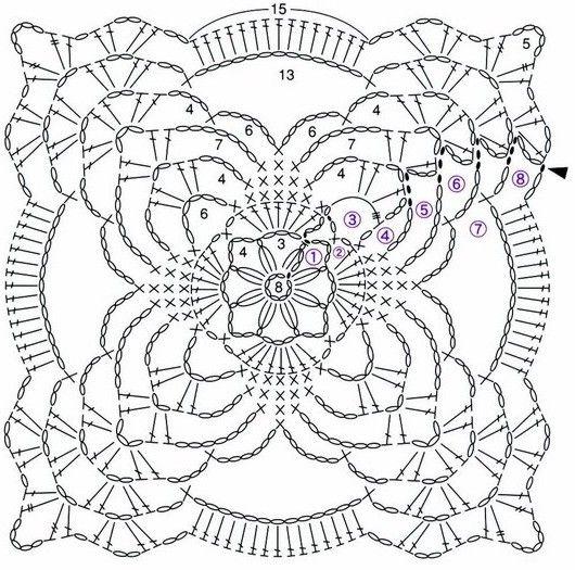 ::ArtManuais- Tecnicas de Artesanato   Moldes para Artesanato   Passo a Passo::                                                                                                                                                                                 Mais