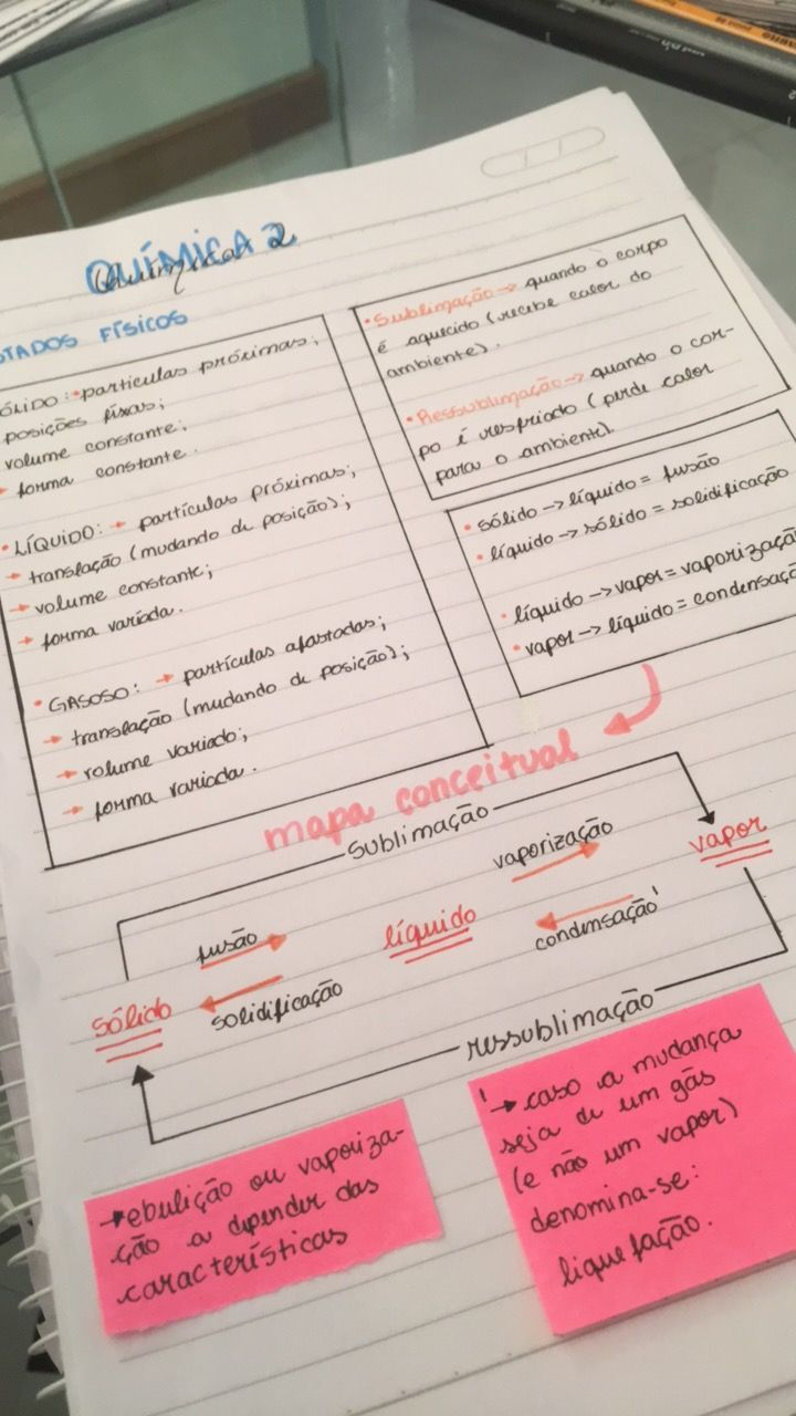 Tipos de anotações