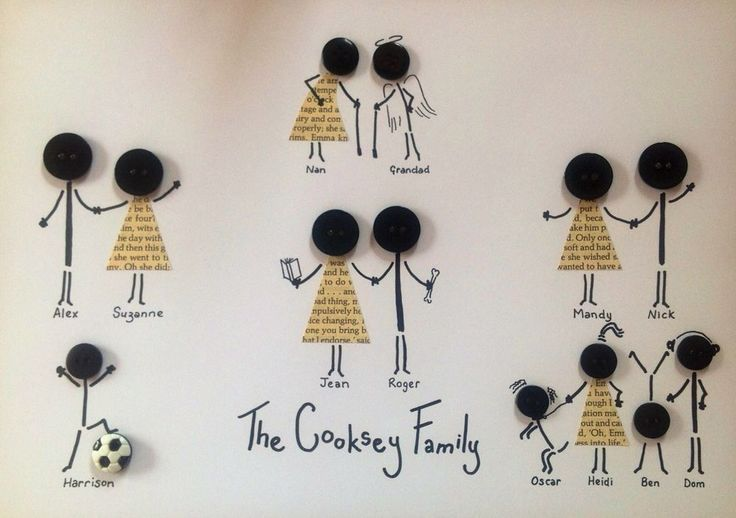 Personalised Button Family Tree Picture Wedding Birthday Anniversary Occasion in Home, Furniture & DIY, Home Decor, Wall Hangings | eBay!