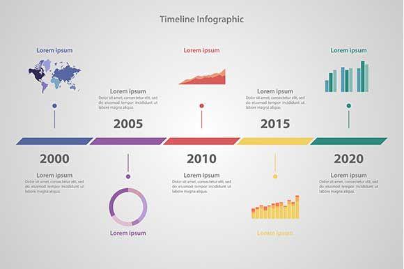 Timeline Infographic by Kurokstas on @creativemarket