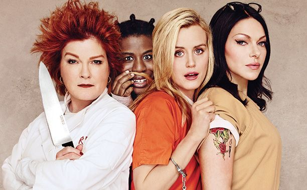 Blog Post | Orange Is the New Black: Discovering the Joys of Women's Prison #OITNB