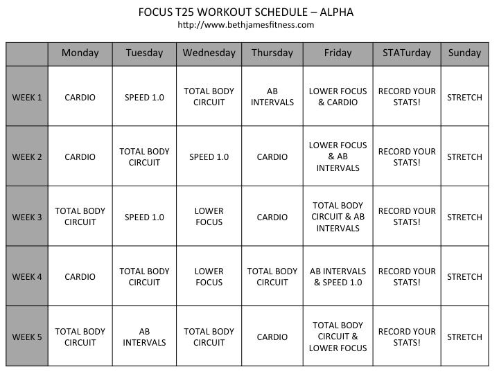 The Focus T25 workout schedule is broken up into two monthly calendars for the basic workout. Then an option of 1 of 2 calendars for gamma.