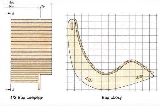Схема садового кресла-качалки