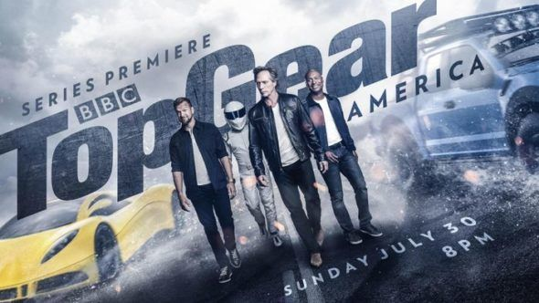 Top Gear America is coming soon to BBC America. Get your first look now. http://tvseriesfinale.com/tv-show/top-gear-america-new-series-coming-bbc-america-july-video/?utm_content=buffer4f7c8&utm_medium=social&utm_source=pinterest.com&utm_campaign=buffer Are you a fan of this series?