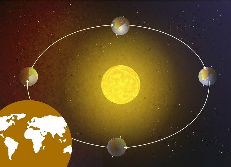 ¿Cuáles son los movimientos de la Tierra? ¿En qué consiste el movimiento de traslación? Este vídeo del área de CONOCIMIENTO DEL MEDIO, está dedicado al movim...