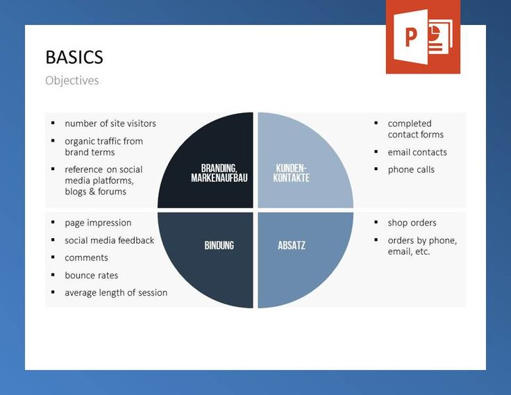 Best Marketing  Powerpoint Templates Images On