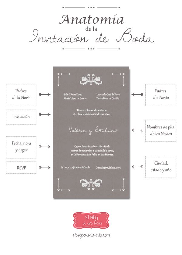 66 best images about Wedding invitations on Pinterest Vintage
