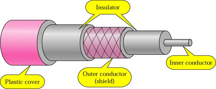 7r 12v Electric Motor in addition Brushed DC Motor Theory likewise 559853797401588386 in addition Dc  mutator Diagram in addition Simple Electric Motor Wiring Diagram For. on brushed dc electric motor cutaway