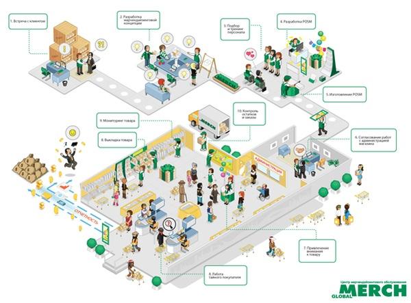 infographics by Sant Valentin, via Behance
