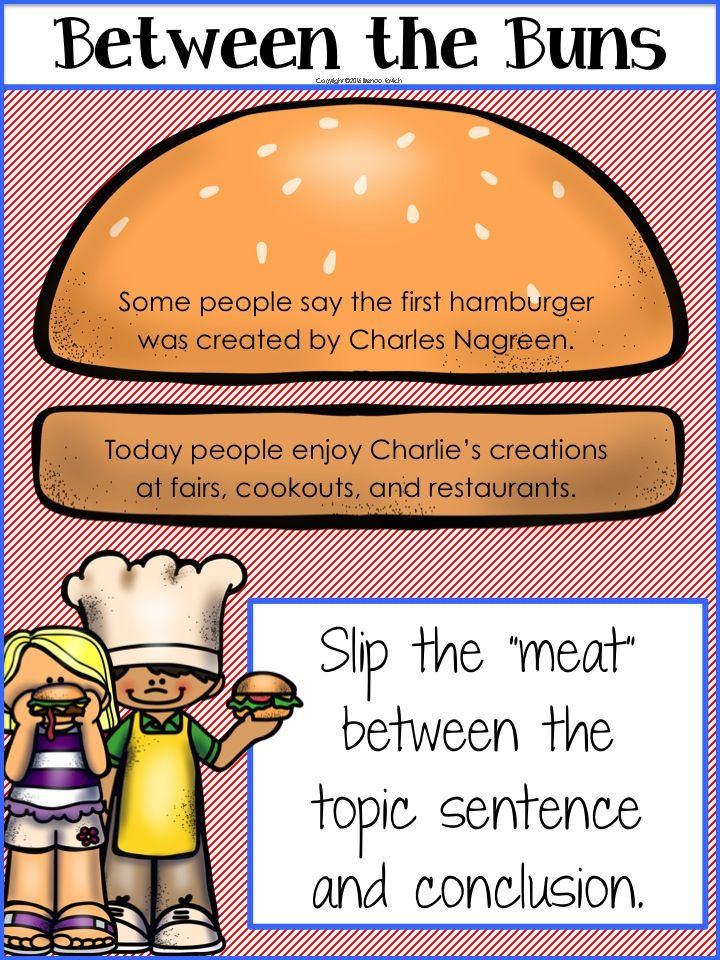 Crafting Better Paragraphs With The Hamburger Analogy Enjoy Teaching With Brenda Kovich Third Grade Writing Informational Writing Anchor Chart Teaching Third Grade