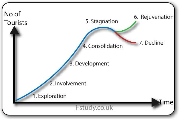 Estudios sobre teoria