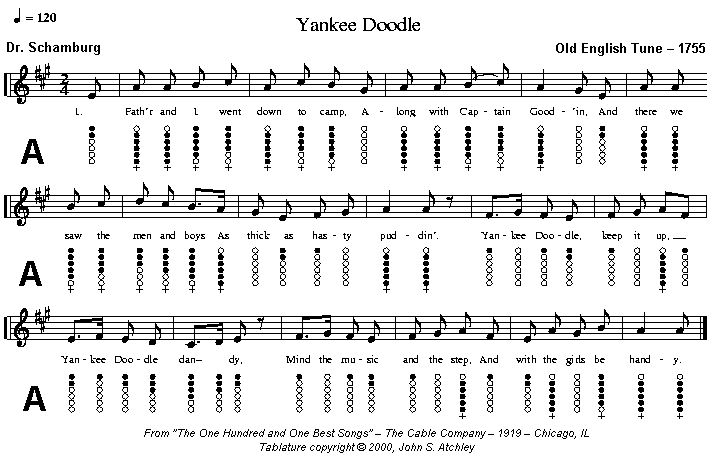 Doodles, The o'jays and Tablature on Pinterest