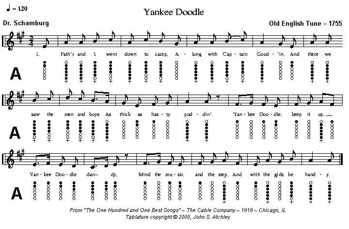 Guitar u00bb Yankee Doodle Guitar Tabs - Music Sheets, Tablature, Chords and Lyrics
