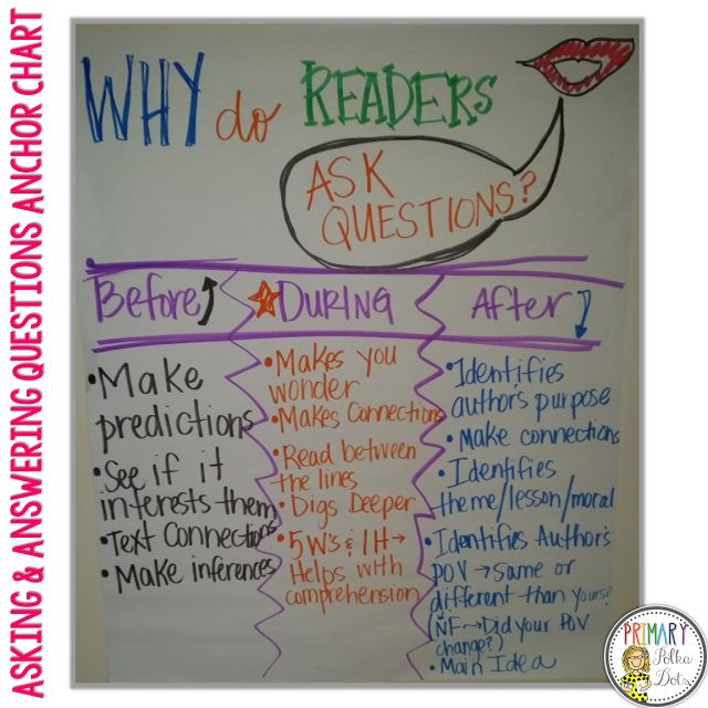 Asking and Answering Questions: Reading Literature - YouTube