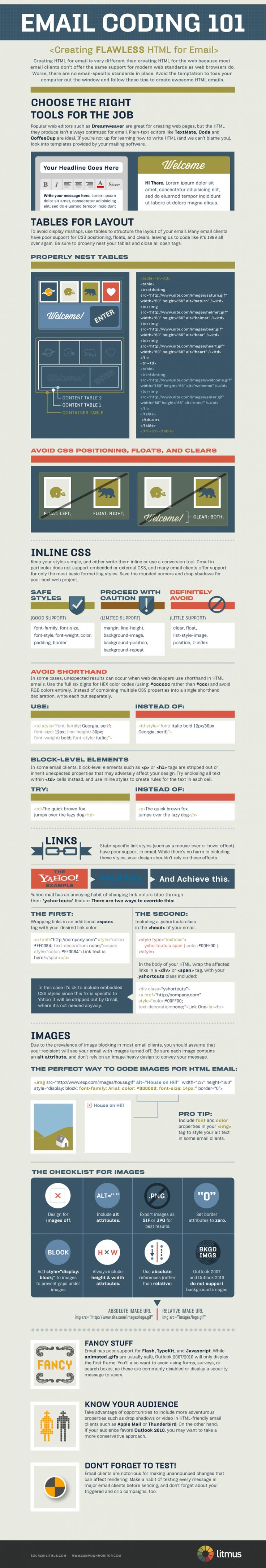 Email coding 101 useful infographic job aid describing how to use html to create and
