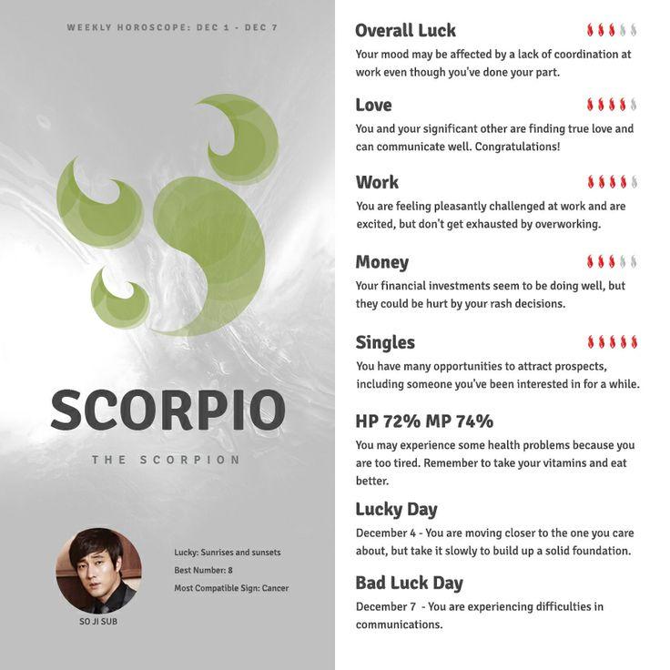 Scorpio Weekly Horoscope 30 September - 6 October, 12222