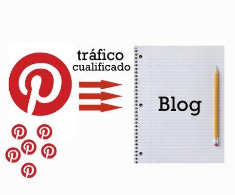 Pinterest, la red social que te permite almacenar, compartir y organizar imágenes y videos, posee ya más de 12 millones de usuarios. Según Shareaholic, está enviando más tráfico de referencia que Likedin, Google+ y Youtube juntos, superando al mismísimo Twitter.