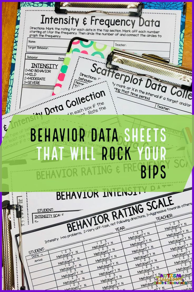 Rating scales are a lifesaver when it comes to tracking problem behavior for a behavior support plan. They can help you figure out whether the severity is getting better or worse and they are easy to use. This post has tons of examples of rating scales and behavior data sheets that will make a special education teacher's life so much easier!! via @drchrisreeve
