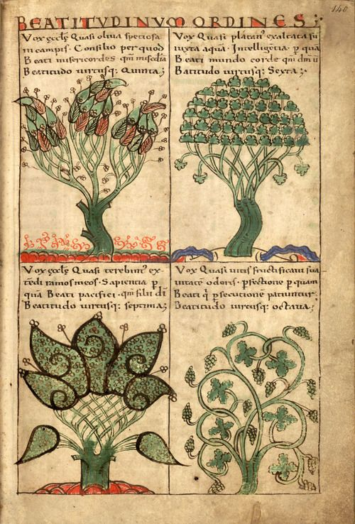Trees symbolizing the Eight Beatitudes. Liber Floridus, Ghent, fol. 140. Trees have always been a metaphor: growing process, nourishing, fruitful, knowledge building, challenging, change...