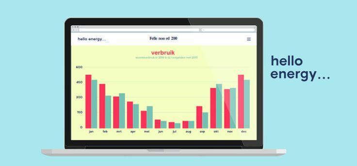 GROZA Startup Hello Energy visualiseert energie en duurzaamheid van gebouwen http://www.groza.nl www.groza.nl, GROZA