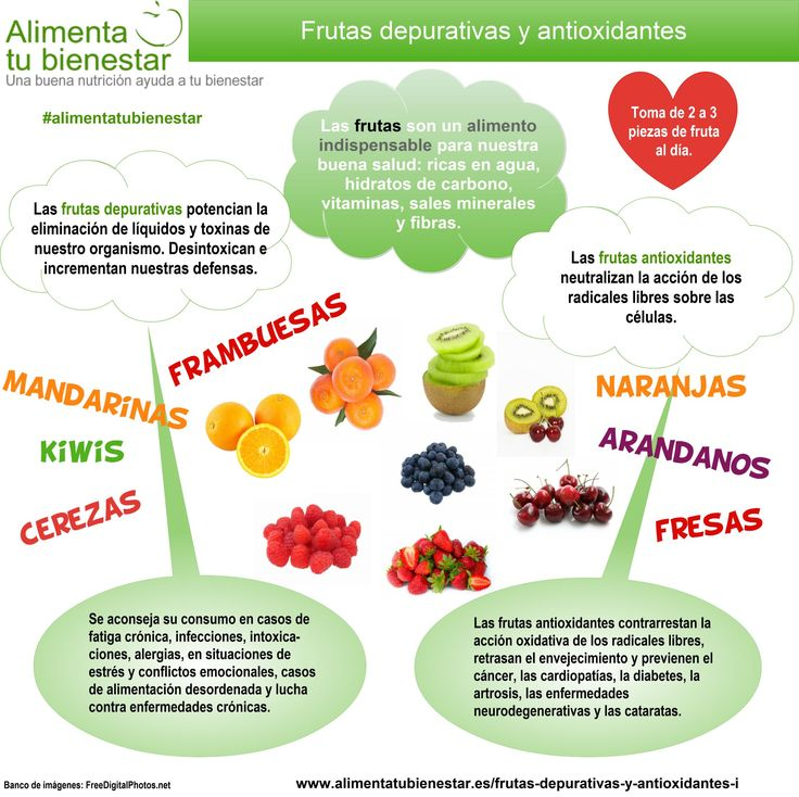 #Infografia Frutas depurativas y antioxidantes #alimentatubienestar