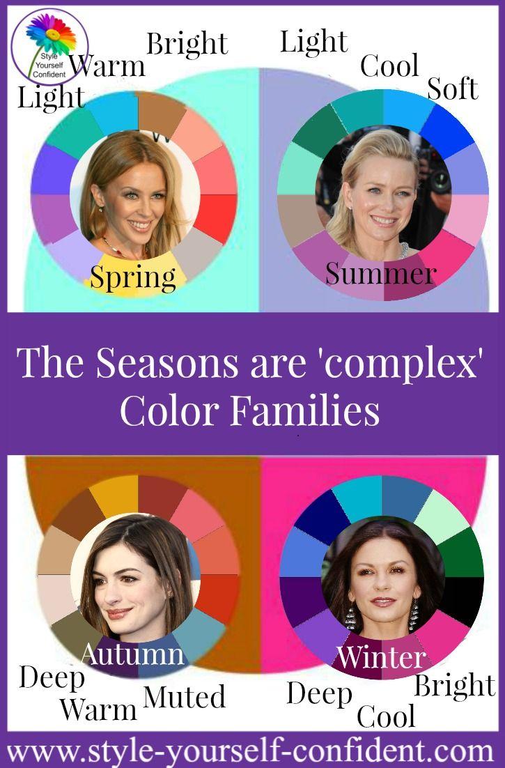 Seasonal Color Analysis in 2020 | Seasonal color analysis ...