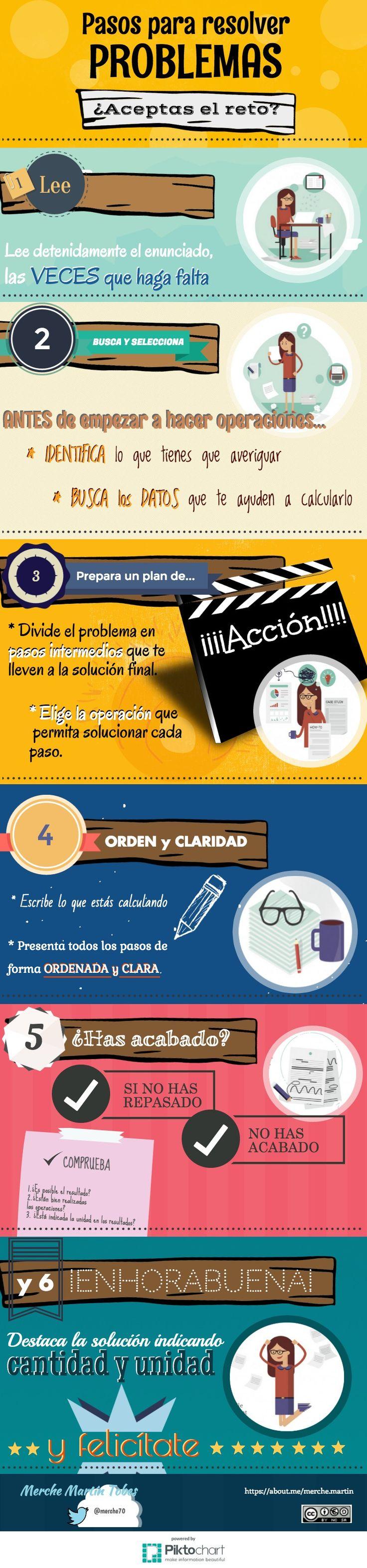 Pasos para resolver problemas   Piktochart Infographic Editor