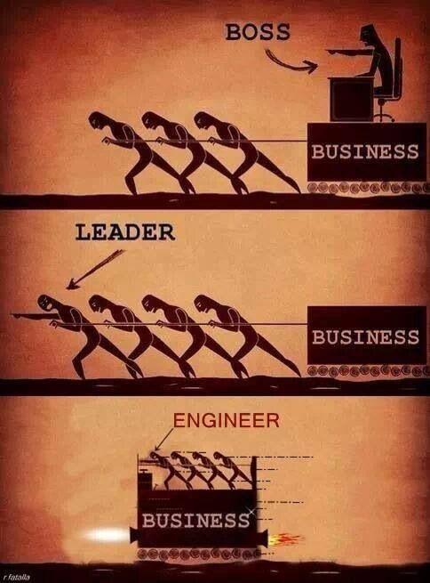 Engineer vs Leader & Boss