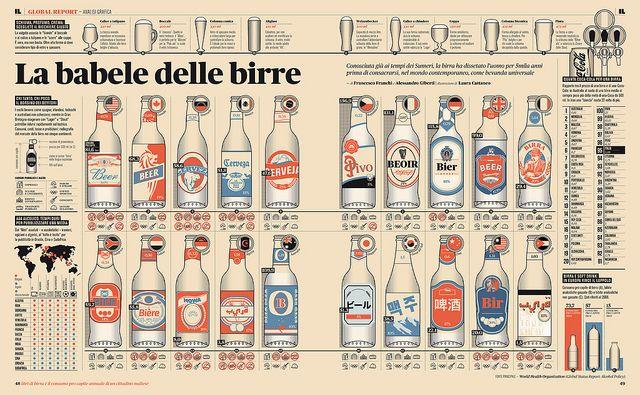 """""""La babele delle birre"""" by Francesco Franchi #infografía"""
