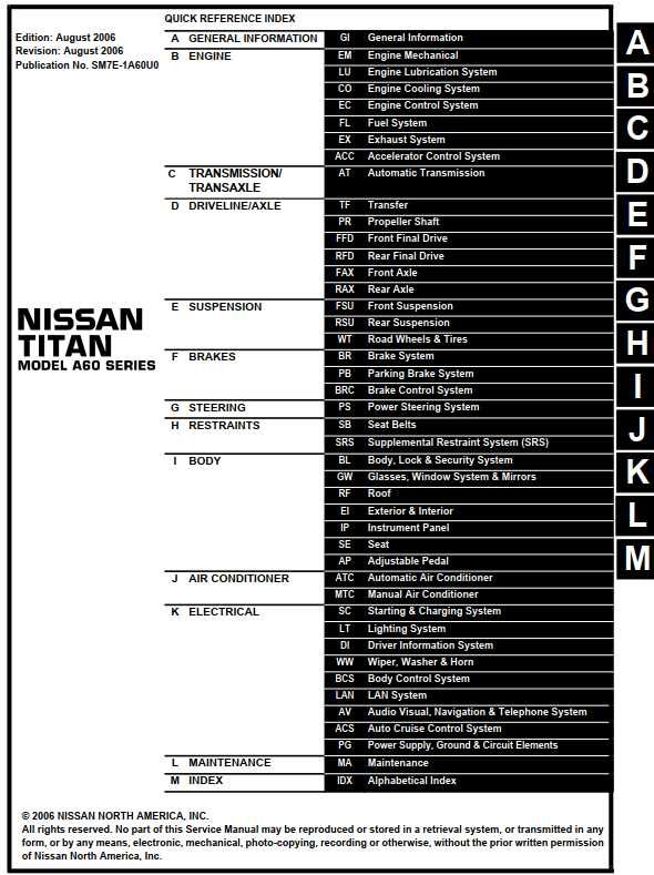 Nissan Titan Model A60 Series 2007 Service Manual General Information Has Been Published On Procarmanuals Com Https Nissan Xterra Nissan Titan Nissan Sentra