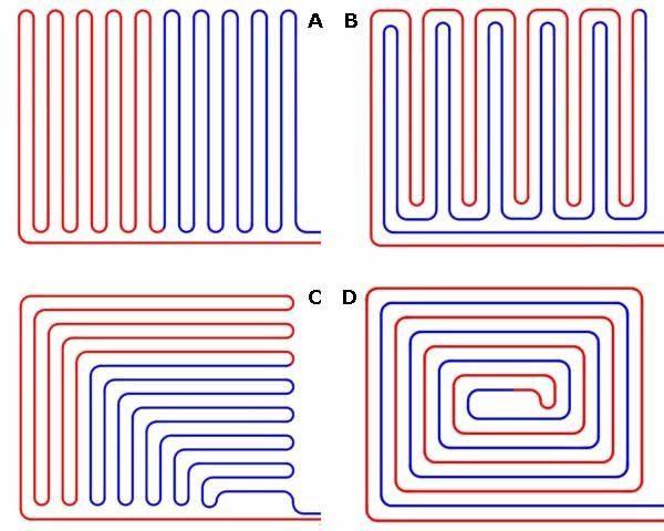 Что вы можете сделать своими руками, так это выбрать одну из четырёх самых применяемых схем раскладки электро или трубопровода (см. описание в тексте)