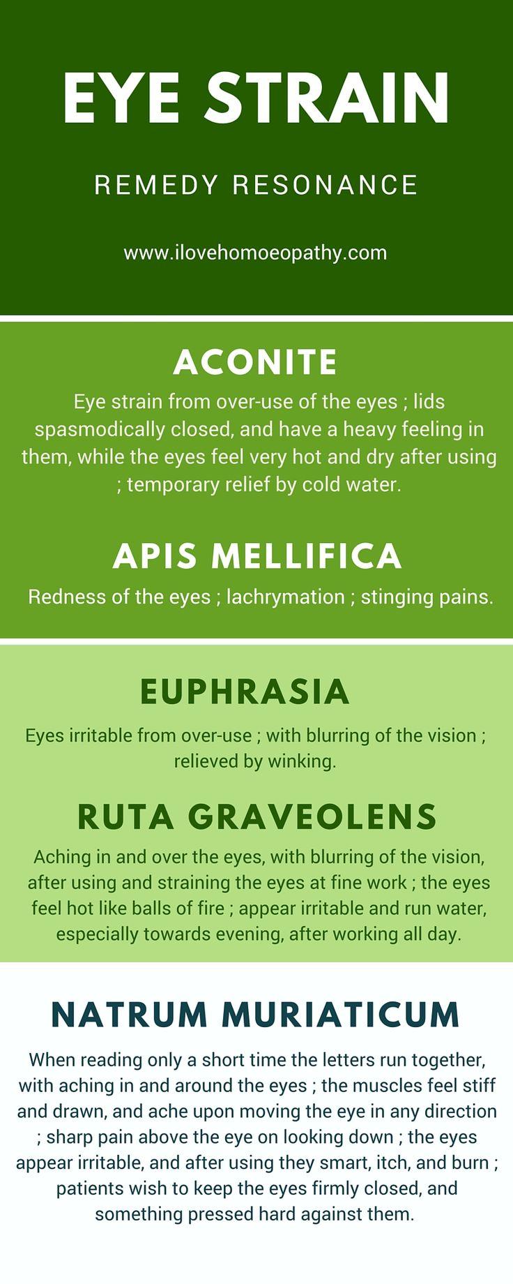 Eye strain                                                       …
