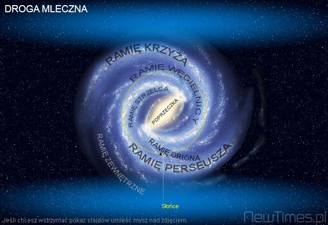 Milky Way in Universe.