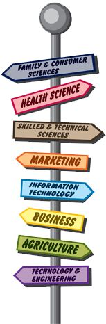 What Is a Career and Technical Education Pathway?