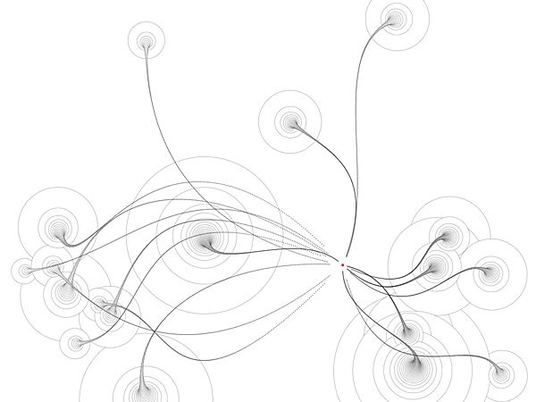 LIA - Software Art