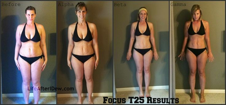 "Life After I ""Dew"" Blog:  T25: Alpha, beta and gamma phases.  Before/after. Team beachbody.  T25 transformation."