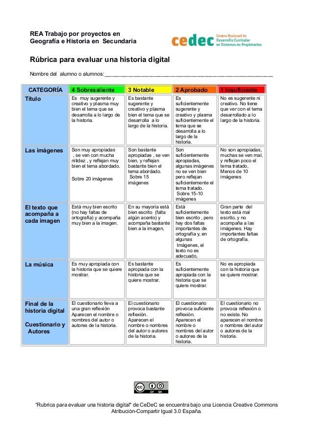 REA Trabajo por proyectos en Geografía e Historia en Secundaria  Rúbrica para evaluar una historia digital Nombre del alum...