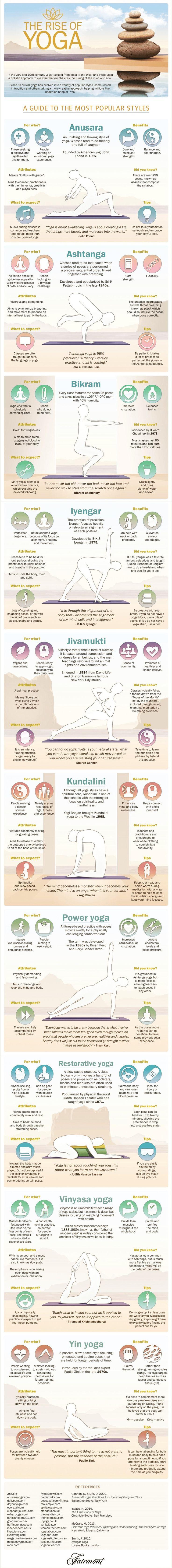 Most Popular Yoga Styles - Health Infographic. Topic: types of yoga, yogi, exercise, poses, postures, Anusara, Ashtanga, Bikram, Kripalu, Hatha, Iyengar, Kundalini, Jivamukti, Prenatal, Restorative, Sivananda, Viniyoga, Yin, Power yoga.