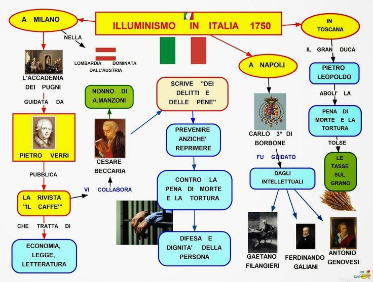 illuminismo-in-italia.jpg (1600×1214)