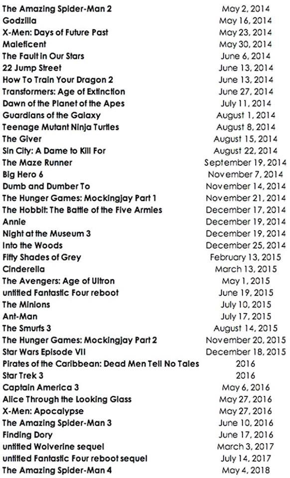 Upcoming dvd release dates