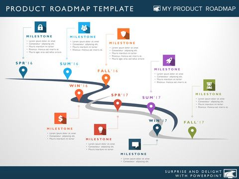 Eight Phase Software Planning Timeline Roadmap PowerPoint Diagram – Daniel Zähringer