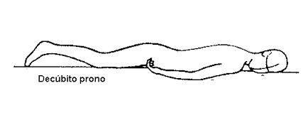 Decubito prono es una posición del cuerpo acostado boca abajo. Se opone a la posición supina que está boca arriba. Usando los términos definidos en la posición anatómica, el lado ventral está hacia abajo, y el lado dorsal está hacia arriba. Con respecto al antebrazo, propenso se refiere a esa configuración donde la palma de …
