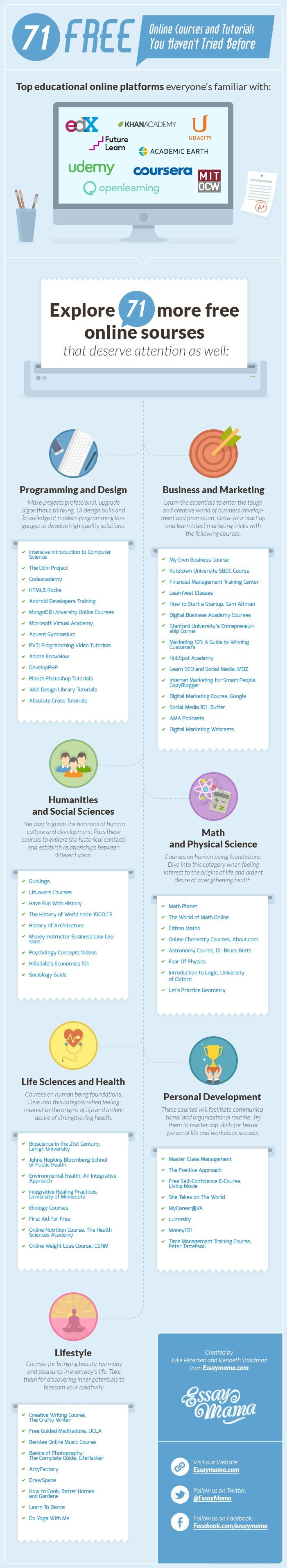 71 Free Online Courses and Tutorials You Haven't Tried Before #infographic #Education